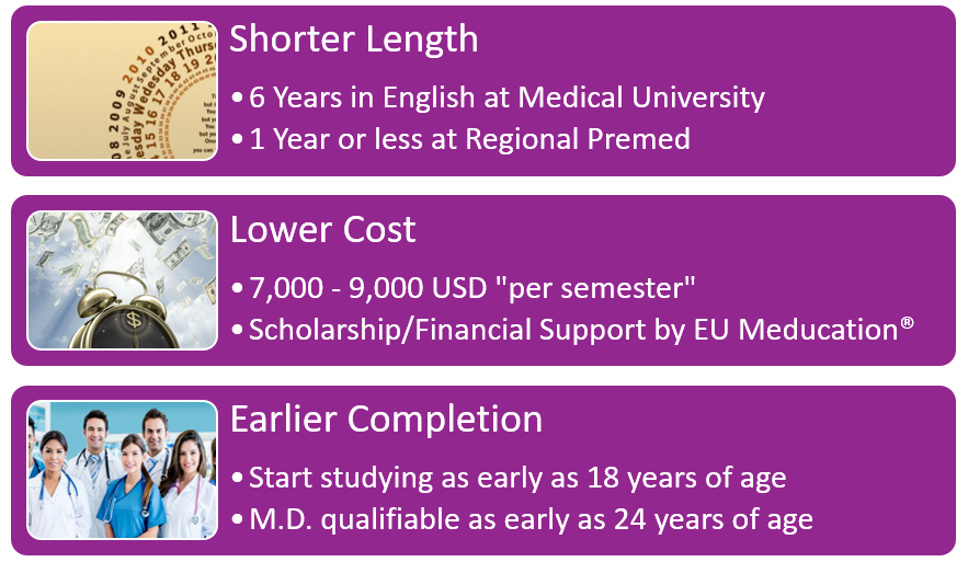 benefits-eumeducation