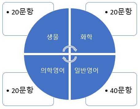 components_entrance_kor