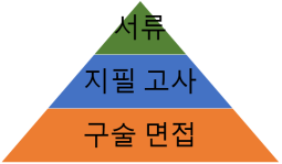 factors_entrance_kor