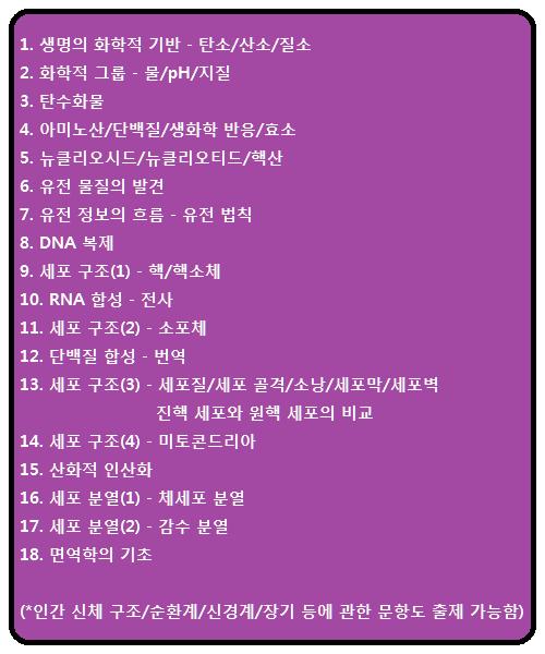 topics_biology_kor