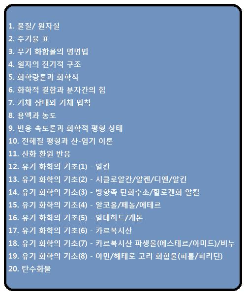 topics_chemistry_kor