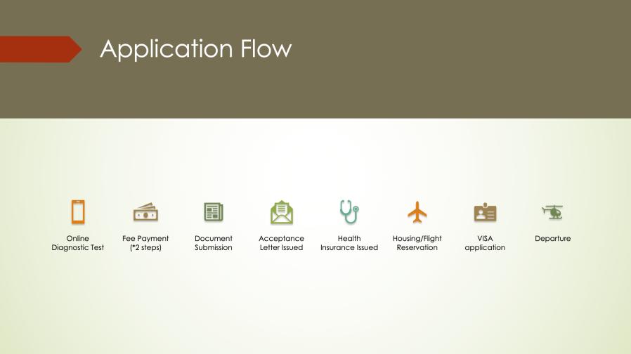 Application+Fee-Eng-02
